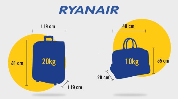 10 trucos para pasar el control de equipaje de ryanair blog de sp parking - Medidas maleta cabina vueling ...