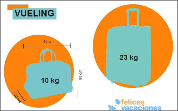 Requisitos del equipaje de mano para viajar con vueling blog de sp parking - Equipaje de cabina easyjet ...
